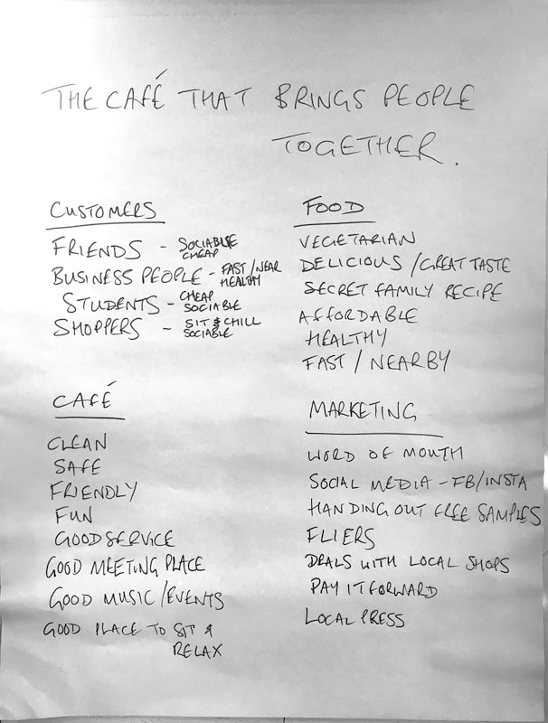 Picture of hand written text on board ideas for marketing The Cafe Project
