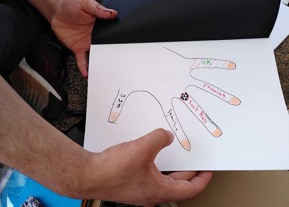 Picture of a drawing of a hand with the words gym, family, football, swimming and UK written on each finger © Louise Baumberg / Big Leaf Foundation